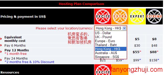 3ix:运营13年美国主机超级便宜仅$1/月,40GB/100GB,香港机房