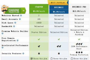 HOSTPAPA主机爸爸-老牌绿色美国虚拟主机介绍/购买教程及返佣方案
