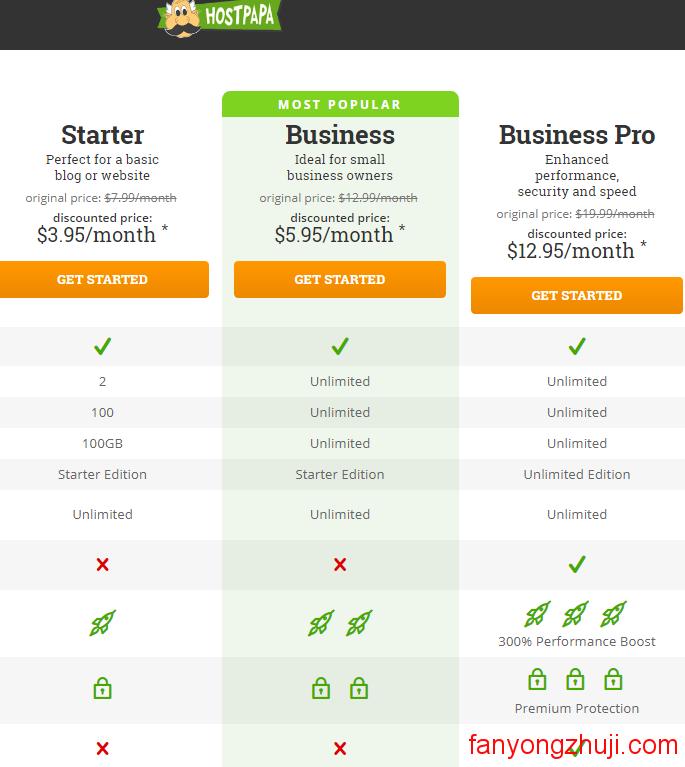 HOSTPAPA-老牌绿色美国虚拟主机介绍/购买教程(免费域名或转移域名)