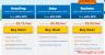 Hostgator美国顶级无限主机介绍及购买教程